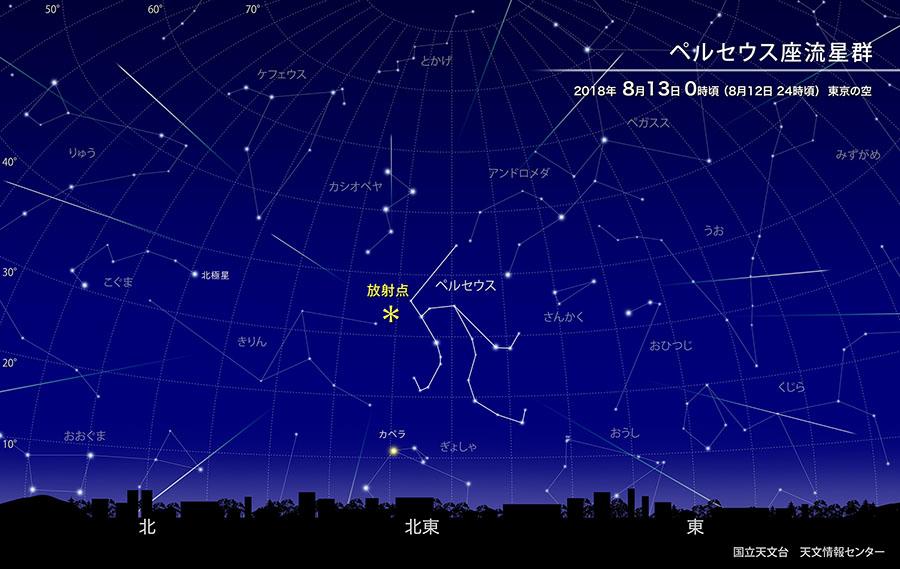 ペルセウス座流星群 東京の空